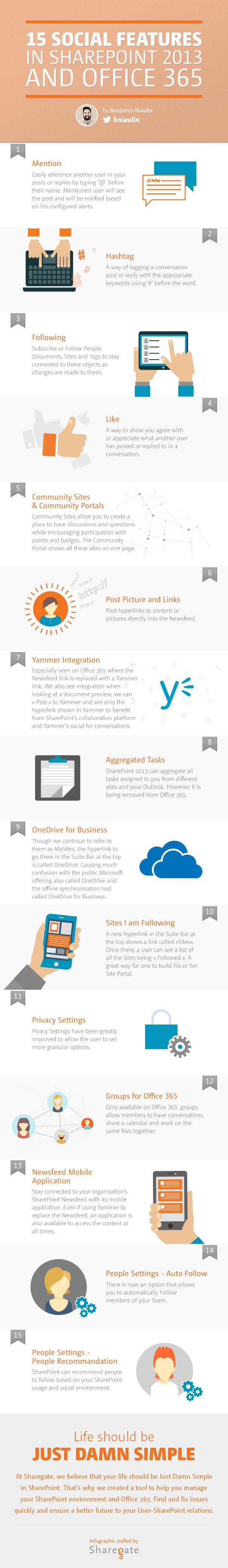 Top social features in SharePoint 2013 and Office 365