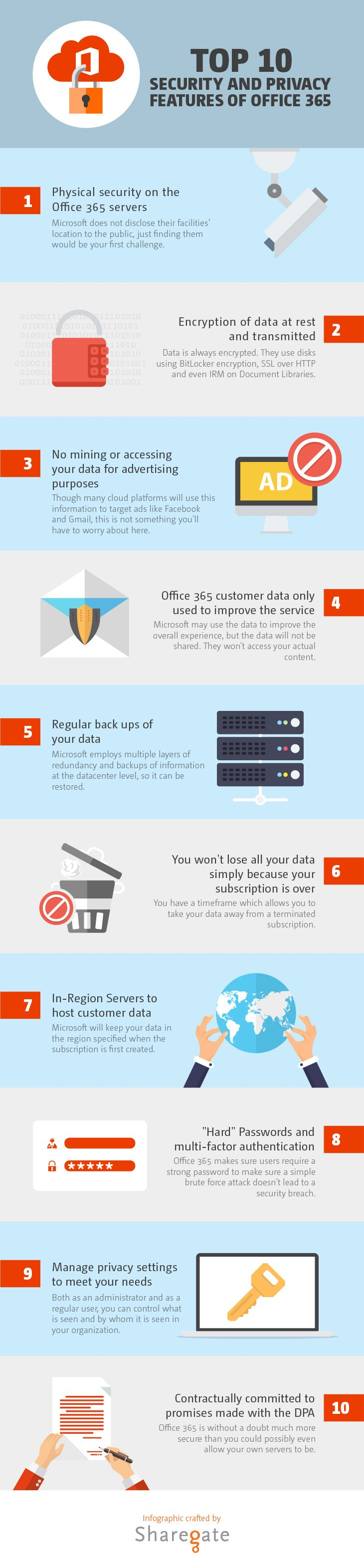 Office 365 security & data protection features infographic
