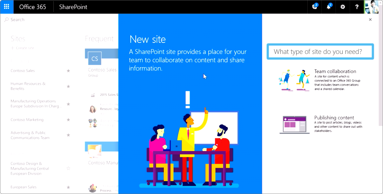 creating Sites in SharePoint office 365