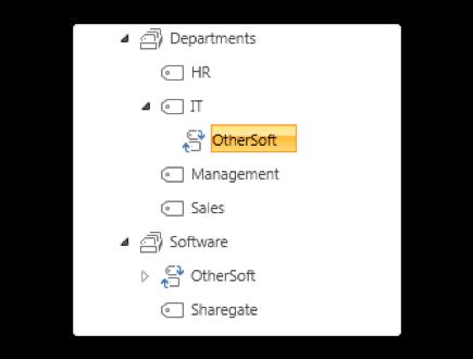 Metadata reorganized term structure