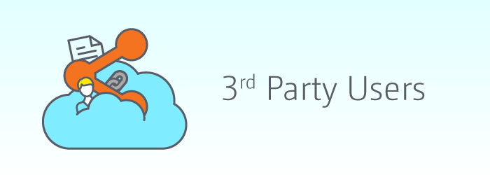 3rd Party Users in SharePoint