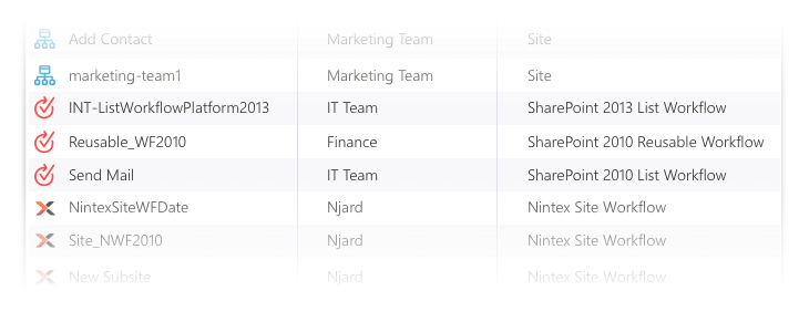 SharePoint Inventory Details of Workflows in Sharegate