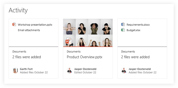 Office 365 collaboration tools: Microsoft Teams vs Yammer
