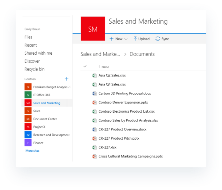 SharePoint site listing in OneDrive for Business