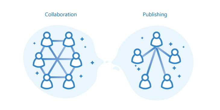 Office 365 Intranet Collaboration vs. Publishing
