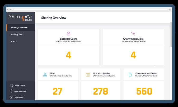 Sharegate Online Sharing Overview