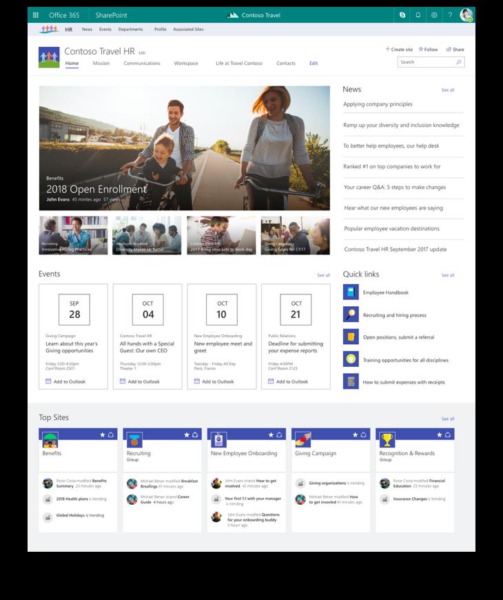 New SharePoint Hub Site