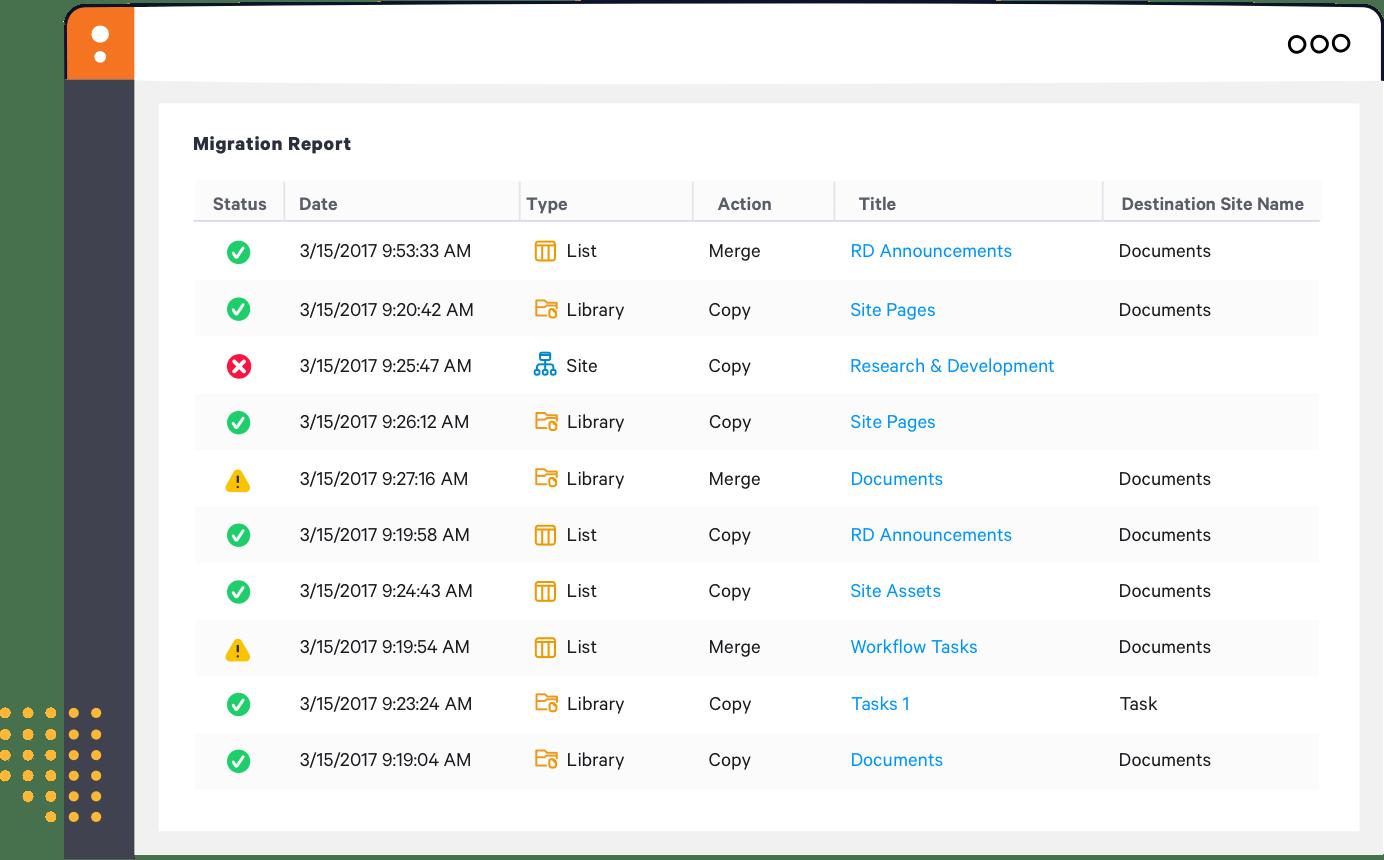ShareGate Desktop Interface Migration Report