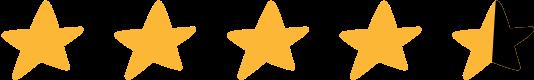 ShareGate Desktop Gartner Rating Stars