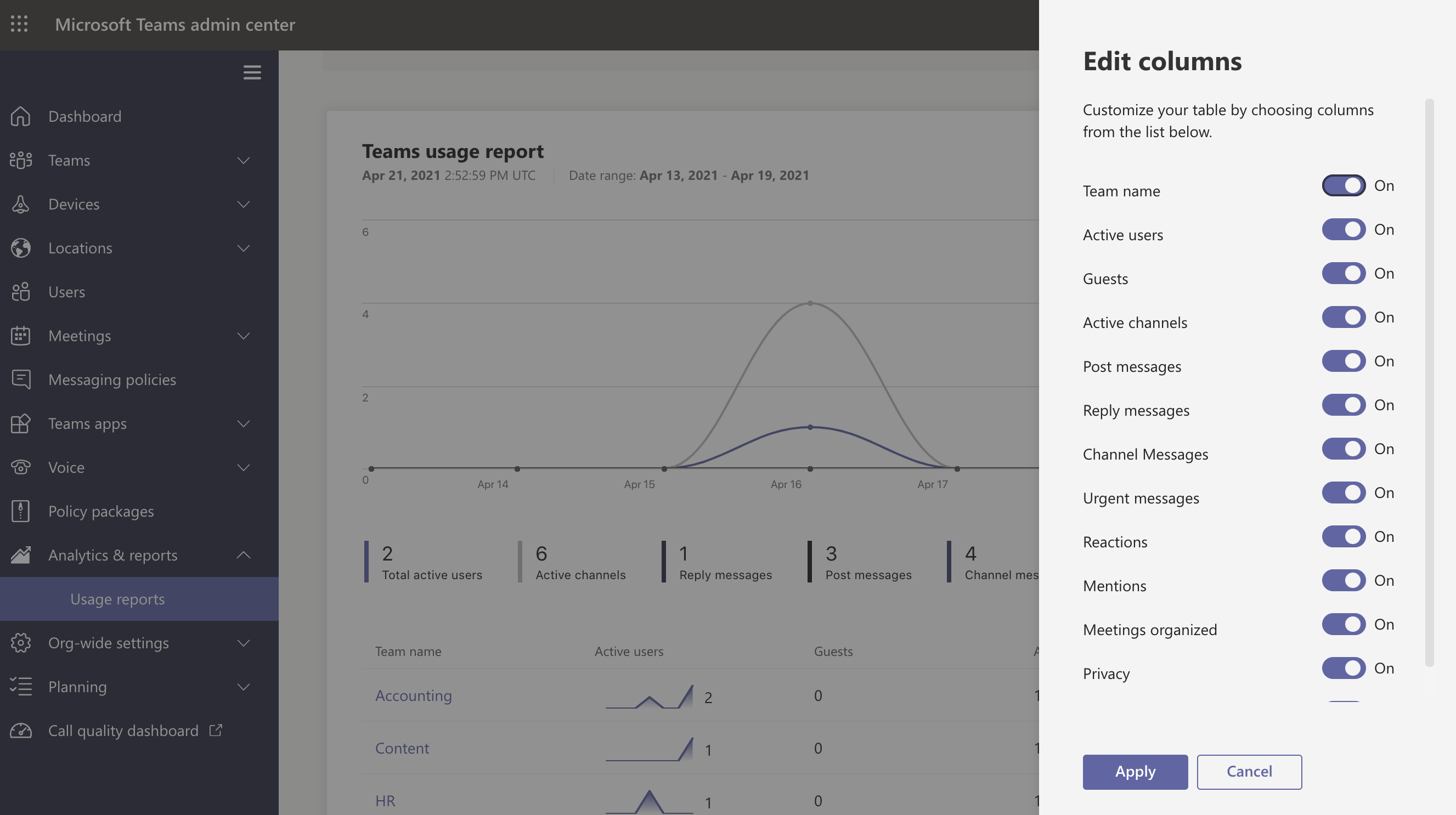 Screenshot of the Edit columns pane in Teams admin center