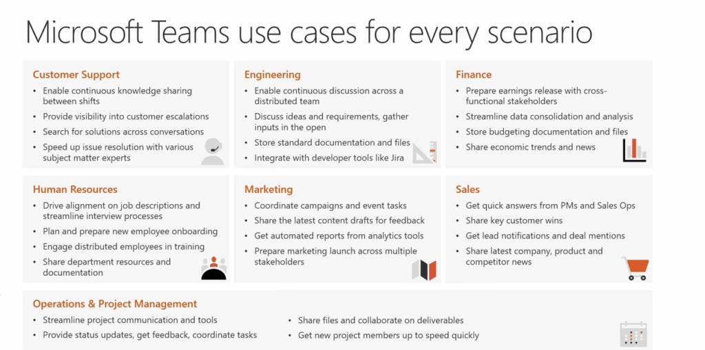 Microsoft Teams use cases for every scenario
